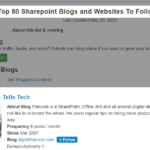 I am featured in the top SharePoint Blogs